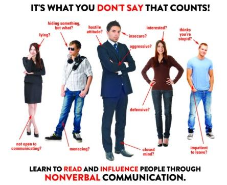 body-language-and-communication